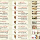 კონო პიცა
